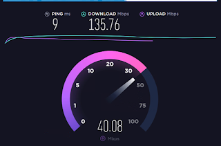 Speedtest by Ookia