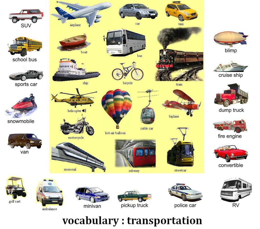 Up Up With People Means Of Transport