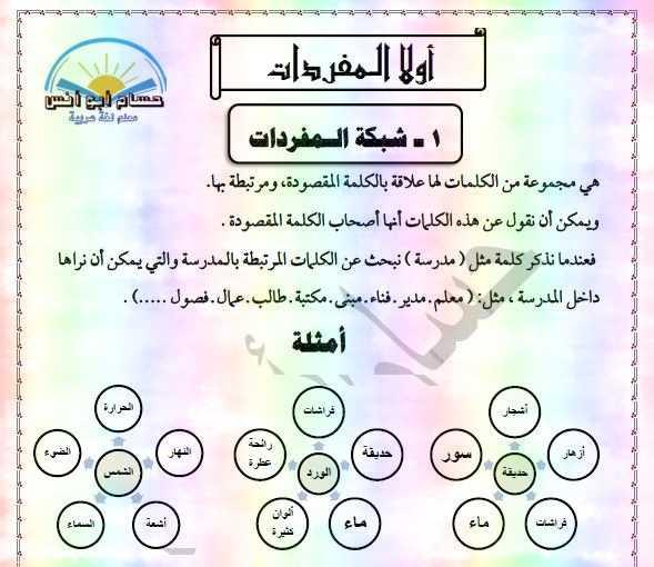 مذكرة القرائية وقواعد اللغة العربية للصف الثاني الابتدائي الترم الأول 2019