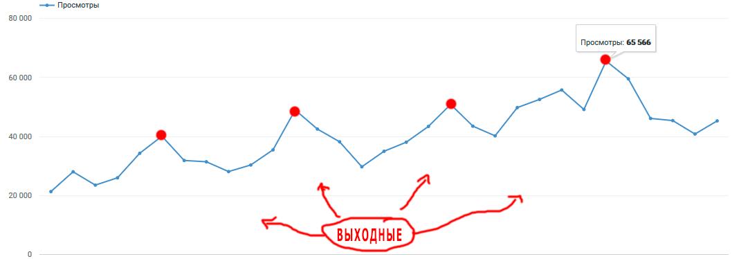 Российский порноартхаус