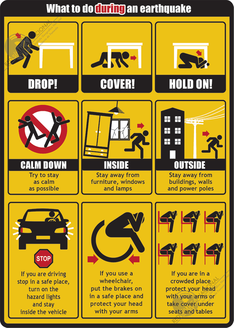 earthquake tips during an earthquake stay calm