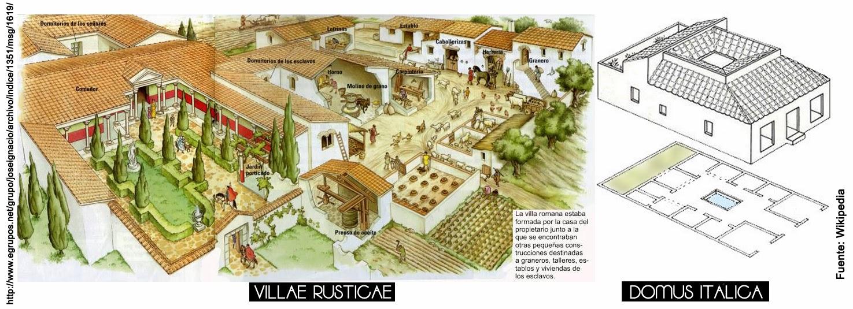 Gli arcani supremi vox clamantis in deserto gothian for Villas romanas