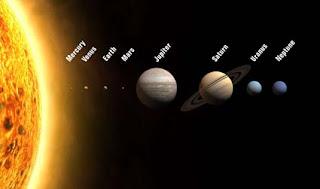 Mengapa Planet Mengelilingi Matahari