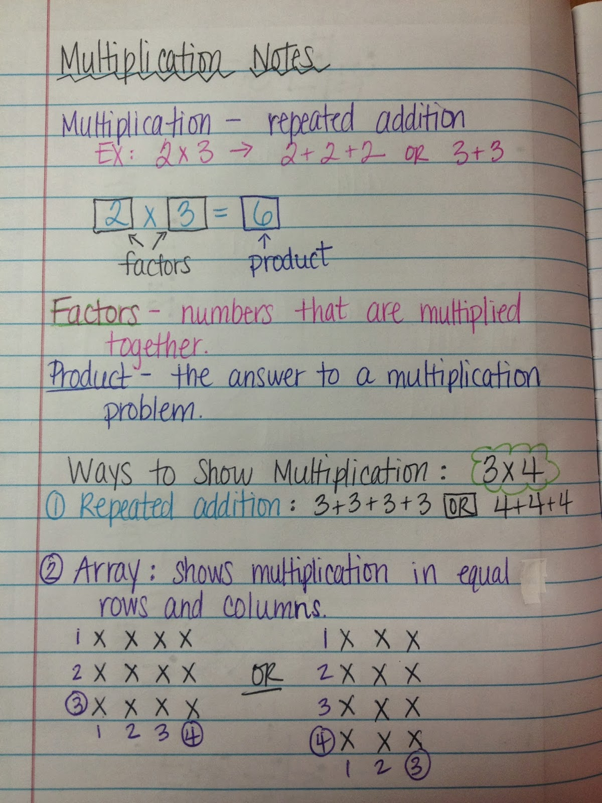 Identity Property Of Multiplication 4th Grade