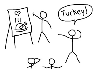 Playing Gratitude Pictionary On Thanksgiving