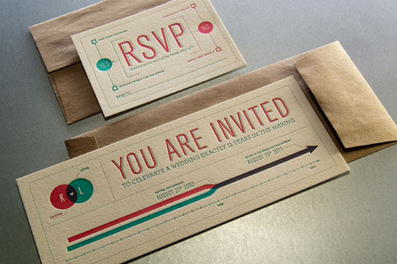 These Are Three Wedding Invitations That I Really Like The Brilliant Choice Of Colours Ilrations Diagrams Details