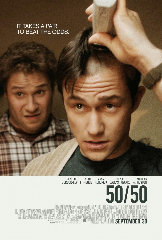 5050 p2 - 50%
