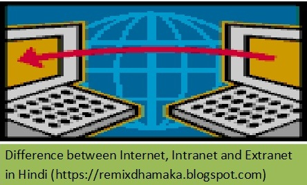 difference between internet and intranet,what is intranet and extranet,internet intranet and extranet in hindi,what is extranet in hindi,internet vs intranet vs extranet,difference between internet intranet and extranet in hindi,internet intranet extranet