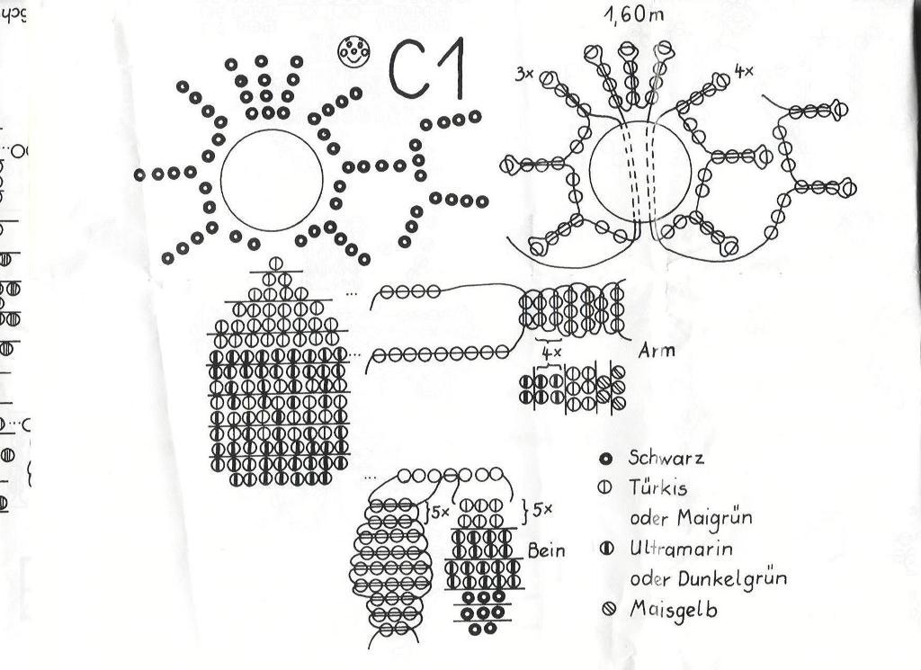 Abalorios: Los signos del zodiaco con abalorios: