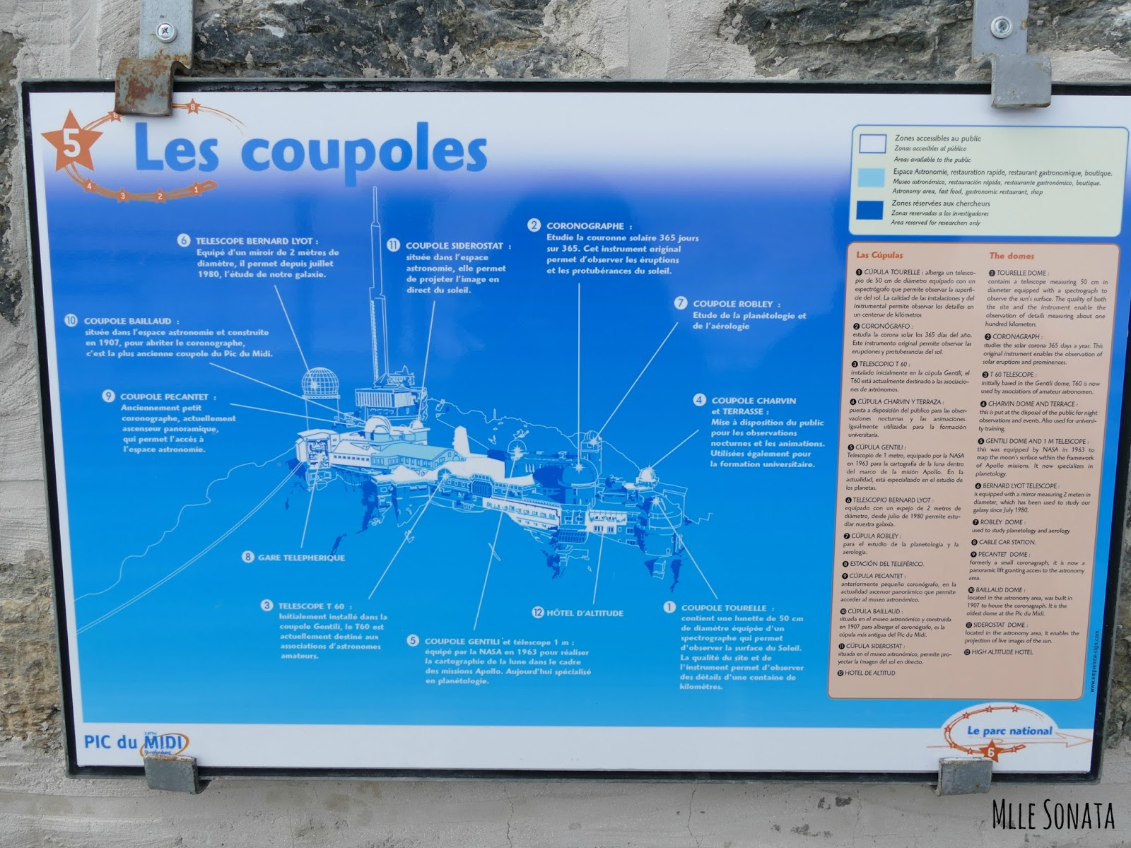 Plan du Pic du Midi