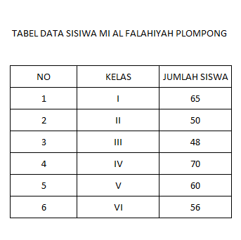 Menyelesaikan soal diagram batang gurukatro bila tabel tersebut dibuat dalam bentuk diagram batang ccuart Choice Image