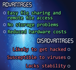 5 advantages and 5 disadvantages of computers But every coin have a two side, in that way use of computer has a some advantages of the computer and also a some computers disadvantages financial difficulties may make it difficult for some students to access important coursework, while other students may use computers to play game or chat.