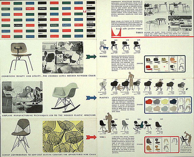 My Magical Attic Ray Eames A Century Of Modern Design At
