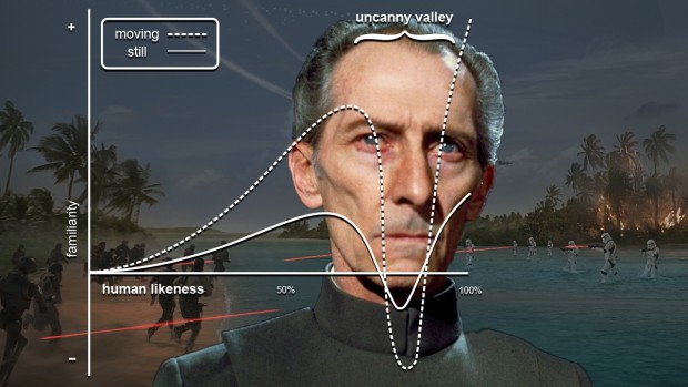 Goodbye Uncanny Valley | Possible Bodies