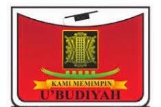 Lowongan Kerja di Hotel UB Caisar dan Ubudiyah Travel & Umrah