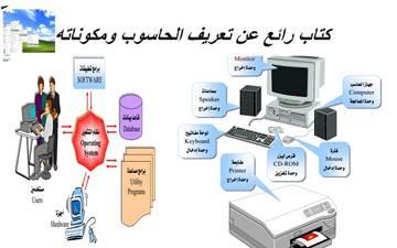 تعريف الحاسوب ومكوناته pdf