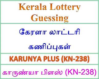 Kerala lottery guessing of KARUNYA PLUS KN-238, KARUNYA PLUS KN-238 lottery prediction, top winning numbers of KARUNYA PLUS KN-238, ABC winning numbers, ABC KARUNYA PLUS KN-238 08-11-2018 ABC winning numbers, Best four winning numbers, KARUNYA PLUS KN-238 six digit winning numbers, kerala lottery result KARUNYA PLUS KN-238, KARUNYA PLUS KN-238 lottery result today,