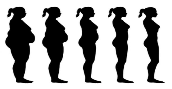 4 Things To Do So That Your Body Starts To Burn Fat Automatically