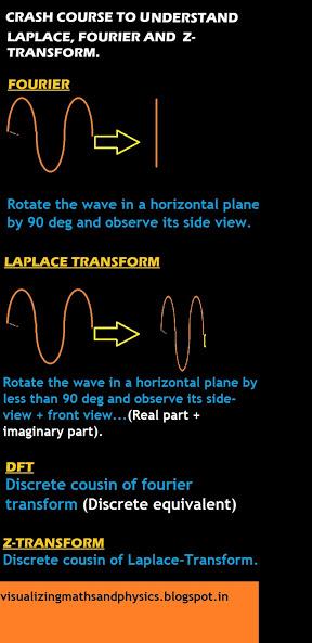 многоцветная электрофотометрия альфа