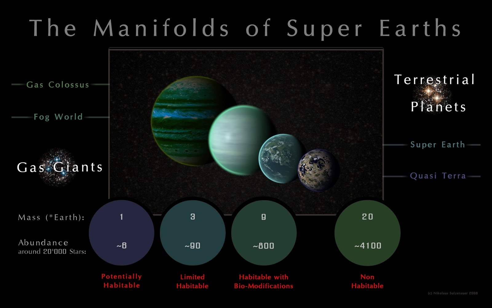 which planets are terrestrial planets - HD 1600×1000