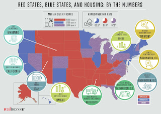 red vs blue states in the US