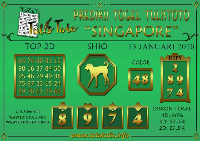 Prediksi Togel SINGAPORE TULISTOTO 13 JANUARI 2020
