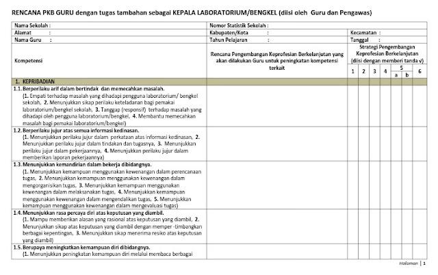 Format Penilaian Kinerja Berkelajutan (PKB) Kepala Laboratorium