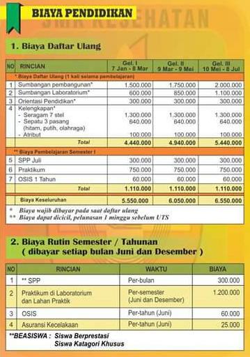SMK Kesehatan 'AZZA WA JALLA Bandar Lampung Menerima Siswa Baru TP 2017/2018