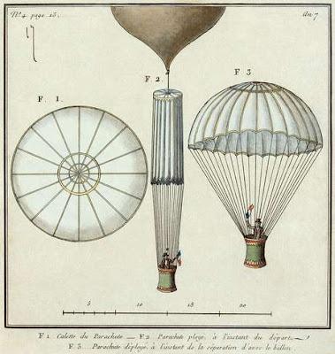 primeiro salto de paraquedas da história