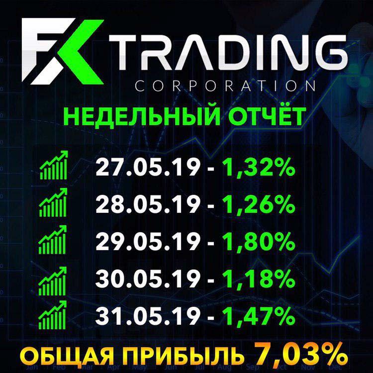 Недельный отчет от FX Trading Corporation