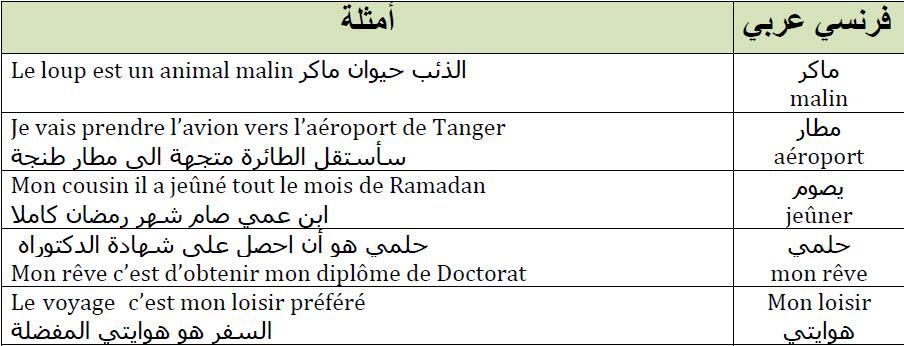 T l charger mots arabe fran ais en pdf - Telecharger open office 3 3 gratuit francais ...