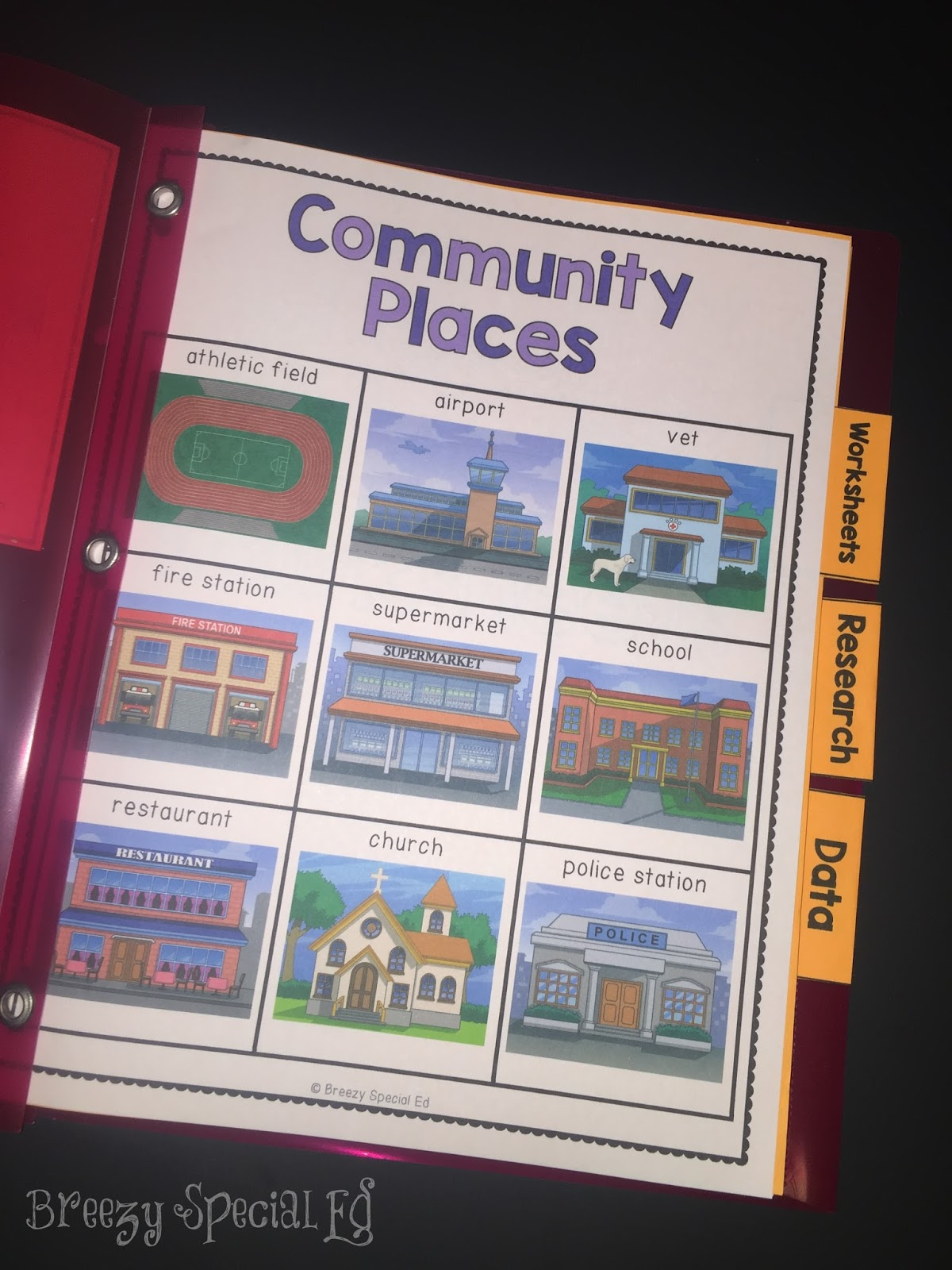 Community Places Curriculum