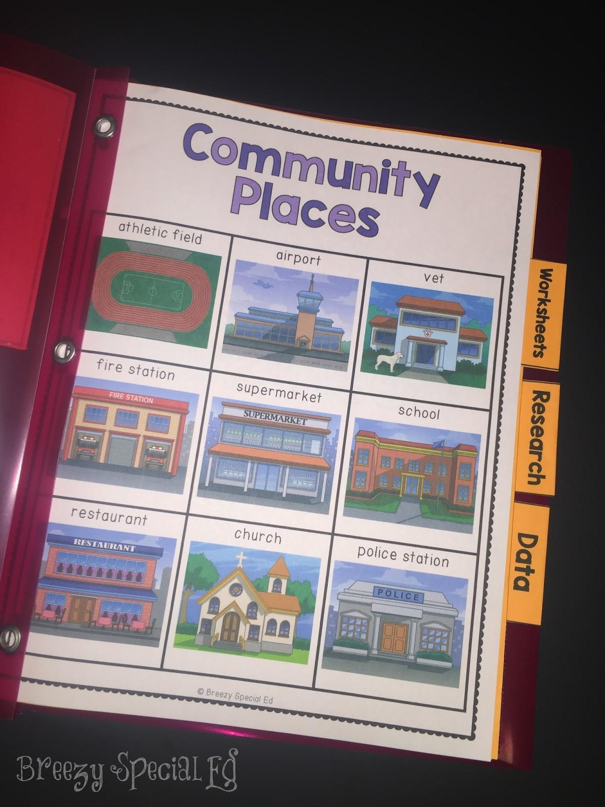 Community Places Curriculum