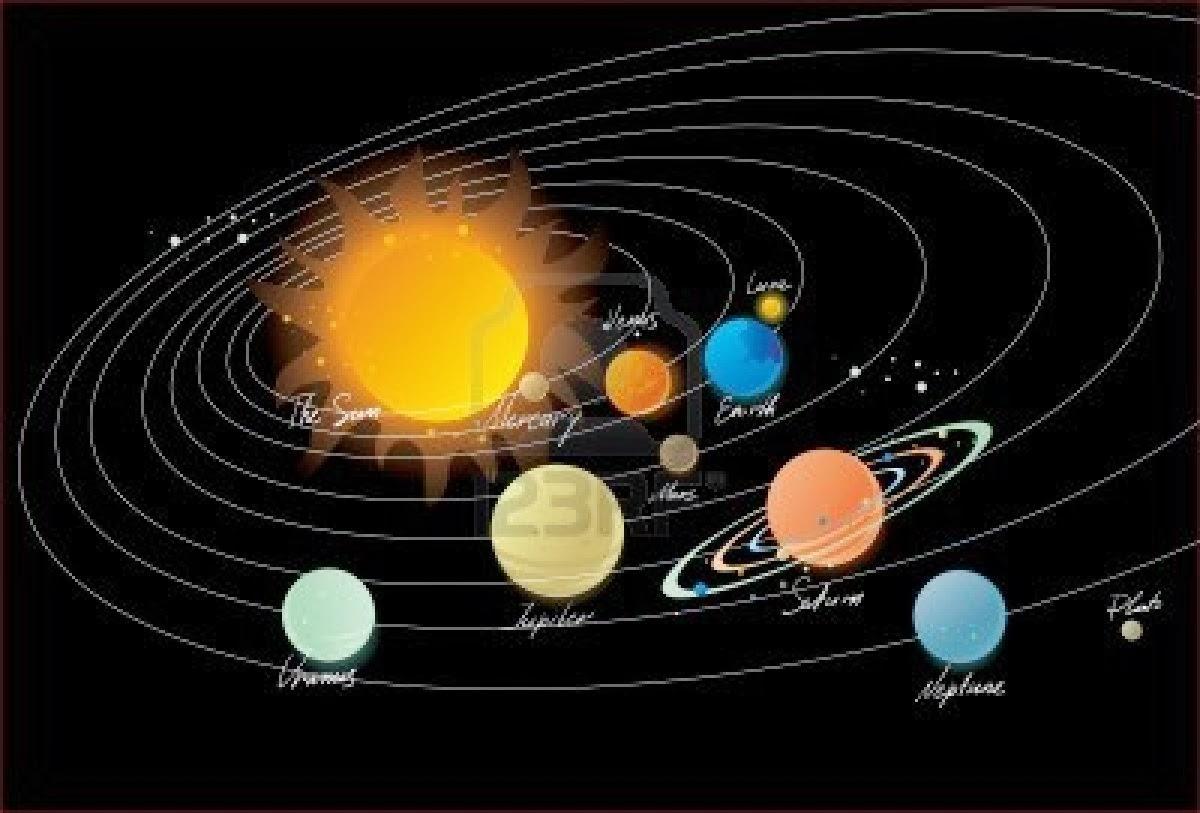 solar system jpg image - photo #26