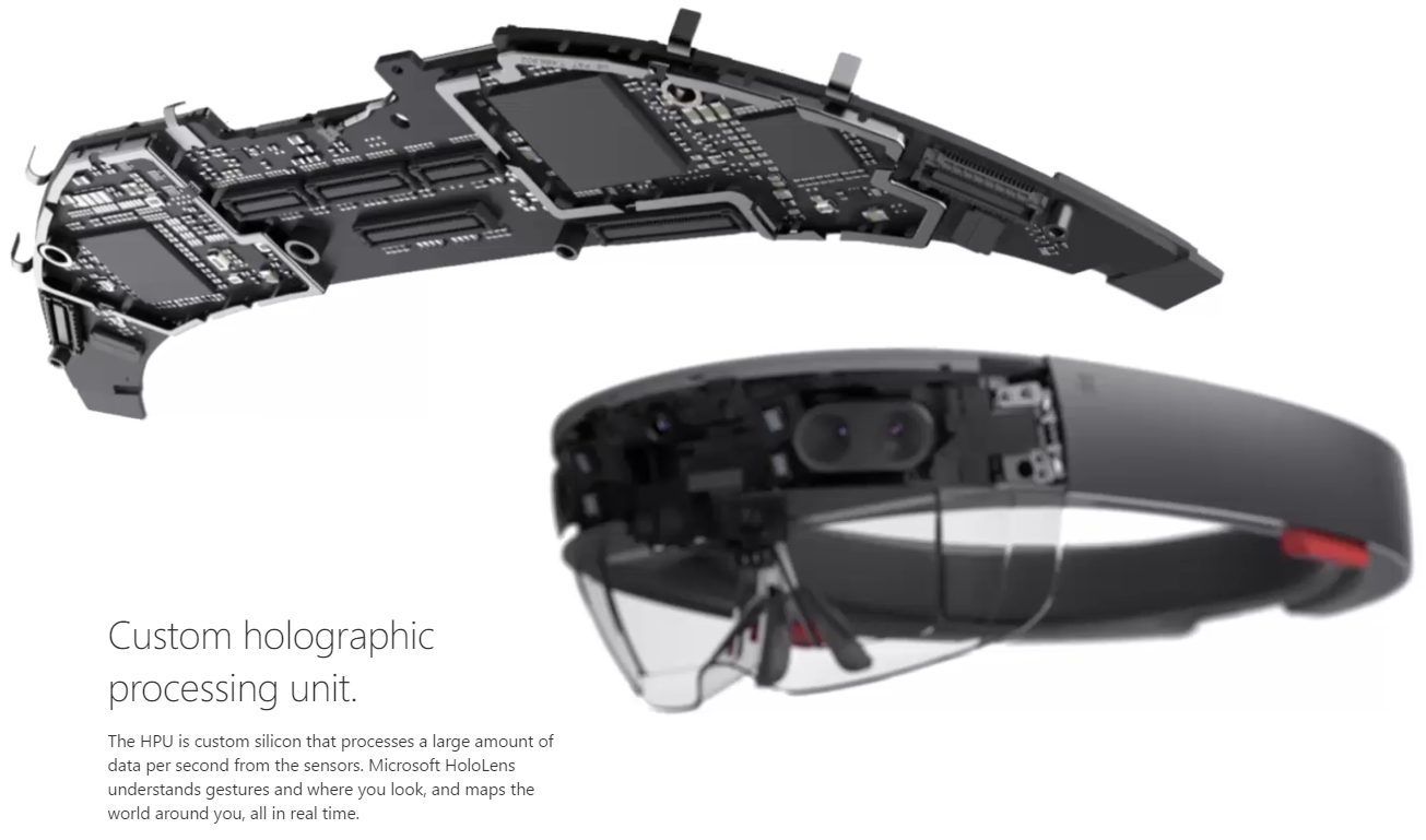Microsoft reveals the secret hardware powering Hololens