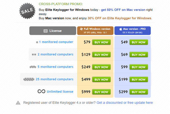 eliter Keylogger Pricing