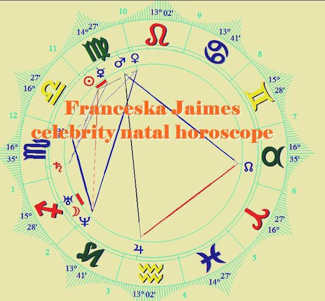 Horoscope wiki Franceska Jaimes natal astrology