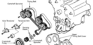 Timing Belt Removal and Installation Guide 2004 Kia