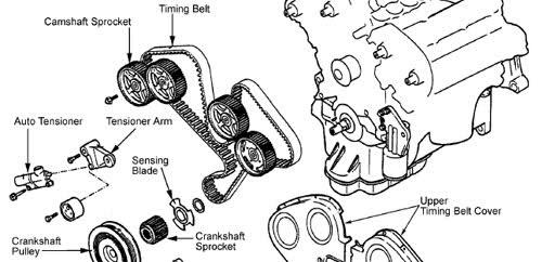 kia bongo 3 wiring diagram