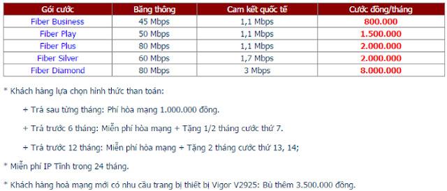 Đăng Ký Lắp Đặt Internet FPT Xã An Phú Tây 3