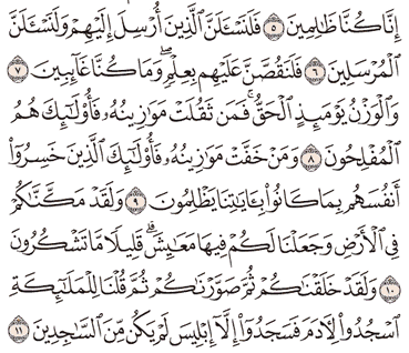 Tafsir Surat Al-A'raf Ayat 6, 7, 8, 9, 10
