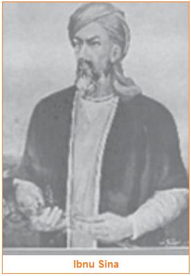 Sejarah Intelektual - Jenis-jenis Sejarah- Tokoh Sejarah Intelektual Ibnu Sina