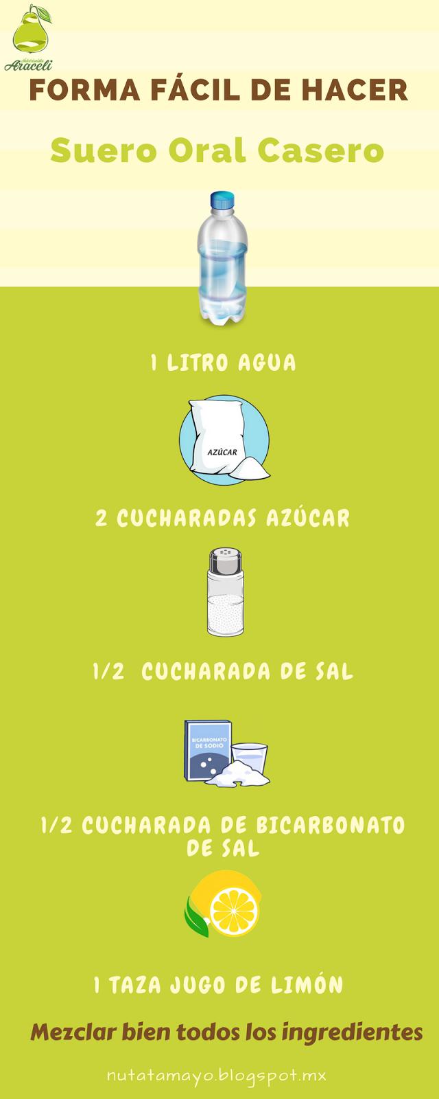 como se prepara suero oral en casa