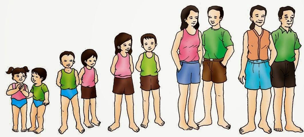 6 prilaku ini ketika usia menginjak dewasa