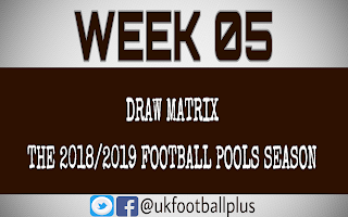 Football pools draws matrix