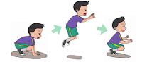 untuk berlatih putra dan putrinya tahun anutan  Soal Tematik Kelas 1 Tema 4 Subtema 4 Edisi Revisi Semester 1