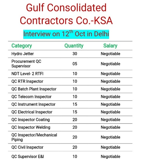 CLIENT INTERVIEW ON 12th OCT IN DELHI || GULF CONSOLIDATED