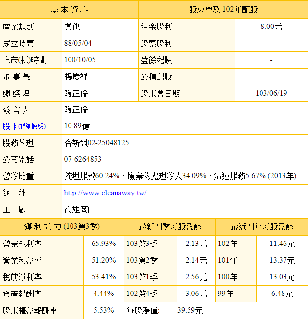 Jeff : 可寧衛(8422.) -1- 臺灣工業廢棄物處理龍頭.2014/12/11