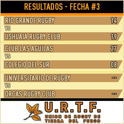 [URTF] Resultados Fecha #3 - Torneo Inicial 2016