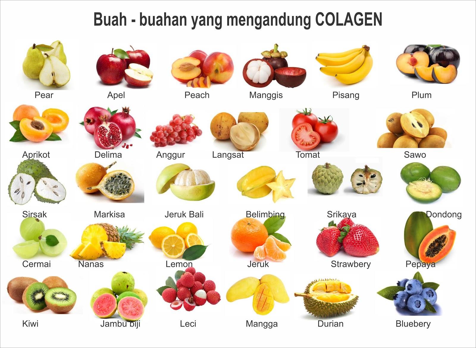 Image result for Buah Yang Mengandung Kolagen Super